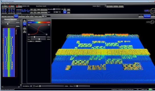 Echtzeit-Spektrumanalyse Software RTSA Suite