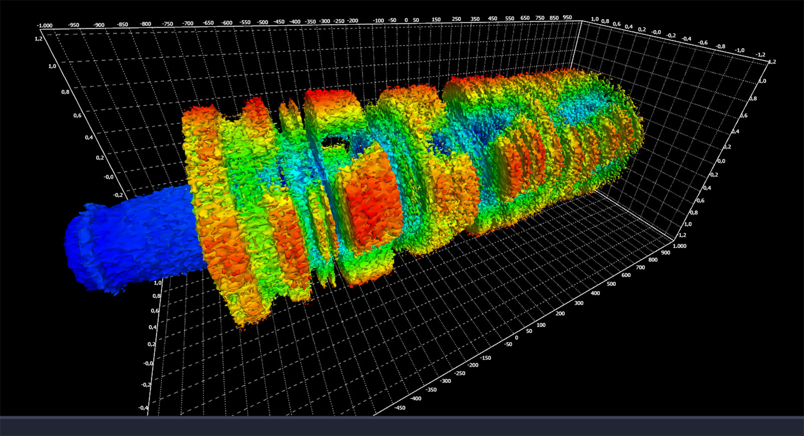 RTSA-Suite PRO - 3D I/Q Daten