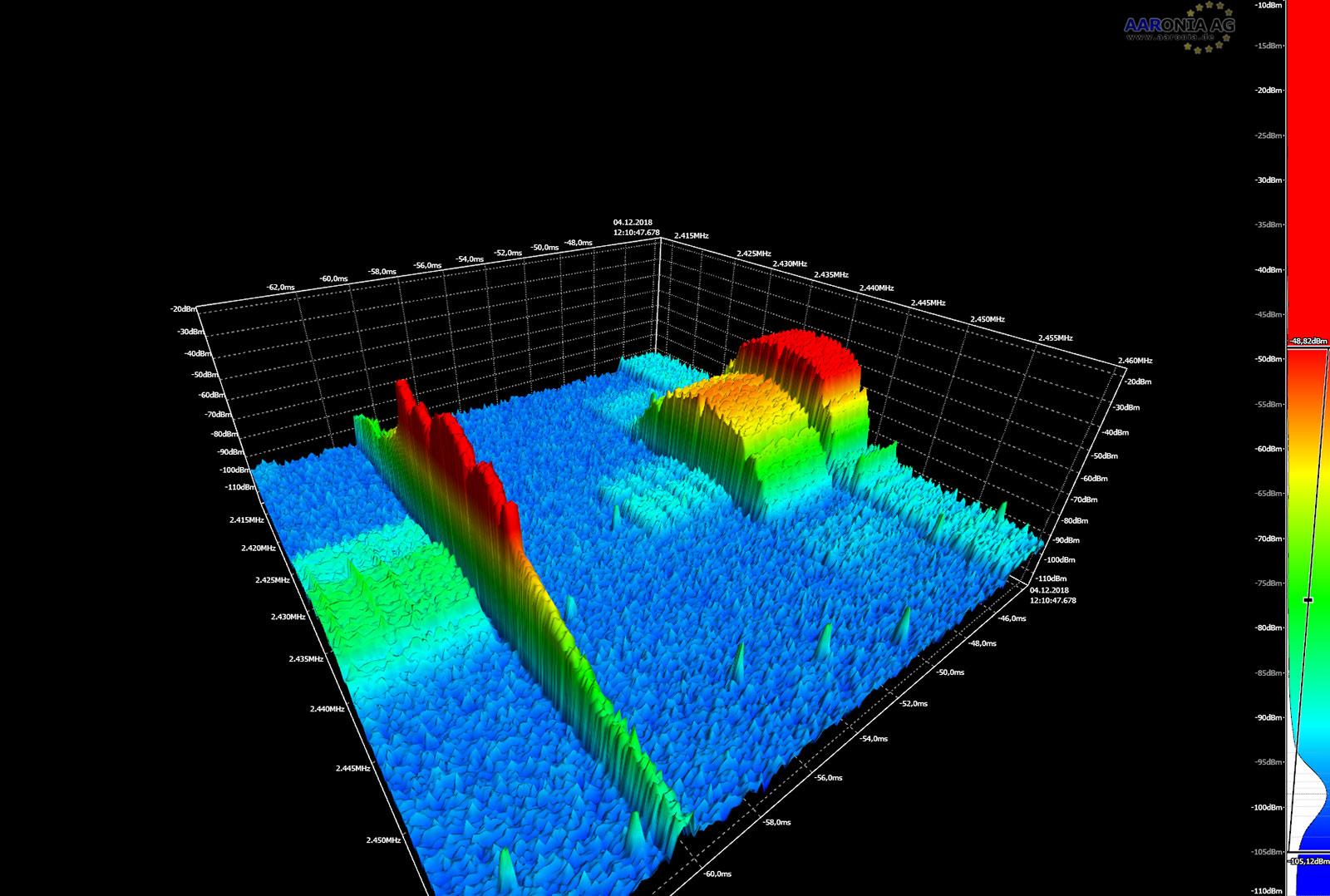 RTSA-Suite PRO - Waterfall 3D